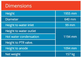 Solar Hot Water